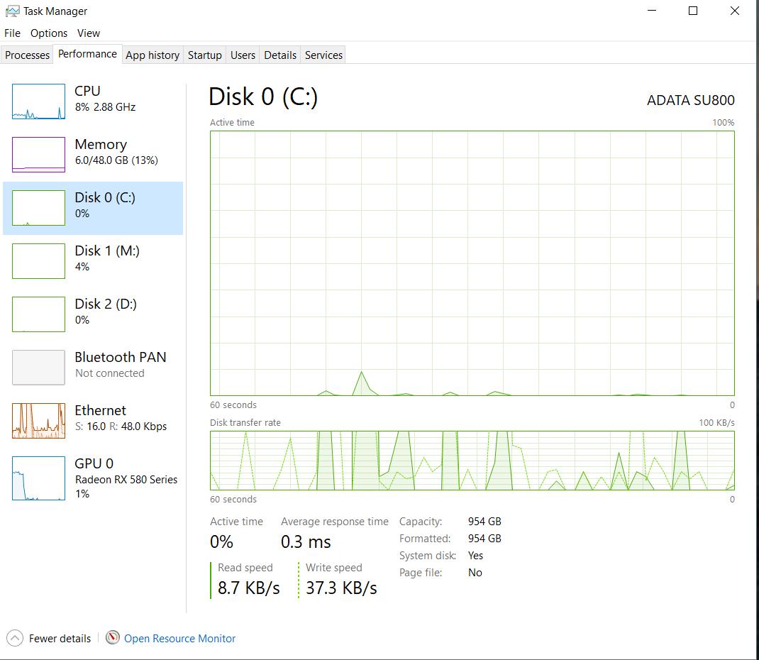 C drive, OS. Programs, SSD